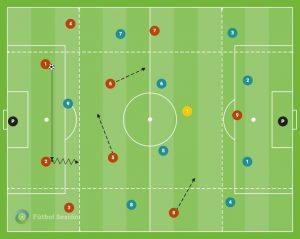 RSJ 0021 – Relación entre los centrales y los jugadores de dentro