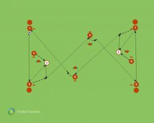 RT1 0145 – Tarea técnica de triángulos y perfil