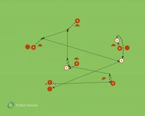 ejercicio-pases-y-triangulaciones-fútbol-RT10158