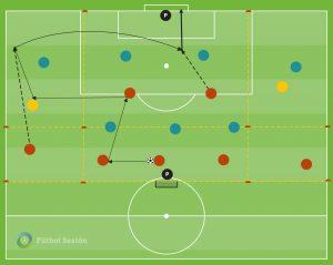 tarea-superioridad-por-fuera-fútbol-RTD0410
